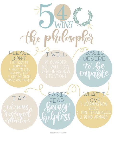 Enneagram Wings: Everything You Need to Know