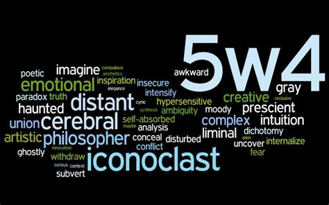 5w4 word cloud (With images) | Enneagram, Type 5 enneagram