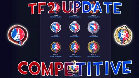 [TF2] NEW UPDATE!!! HUGE COMPETITIVE CHANGES!! - YouTube