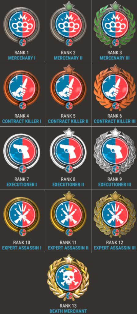 Steam Community :: Guide :: TF2 Levels And Ranks