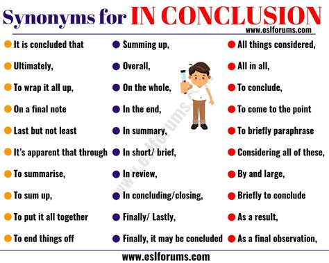 IN CONCLUSION Synonym: 30 Useful Synonyms for IN