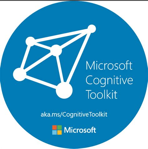 Introduction to CNTK – Microsoft Cognitive Toolkit