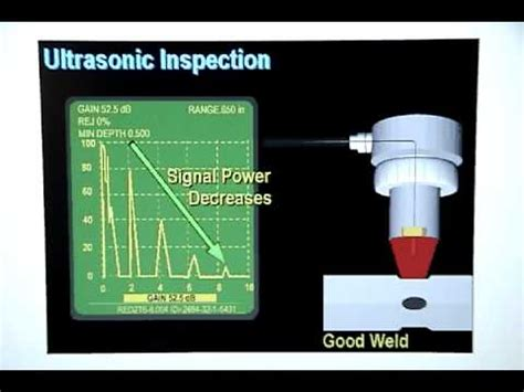 """Introduction to Ultrasonic Inspection - Animated """"EZ to"""