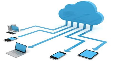 Technology Definition – MD-TECH | What is cloud computing