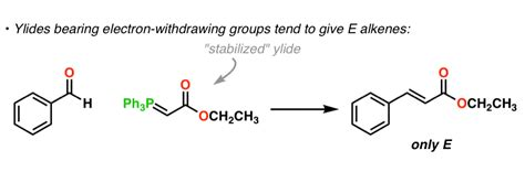 Wittig Reaction - Examples and Mechanism – Master Organic