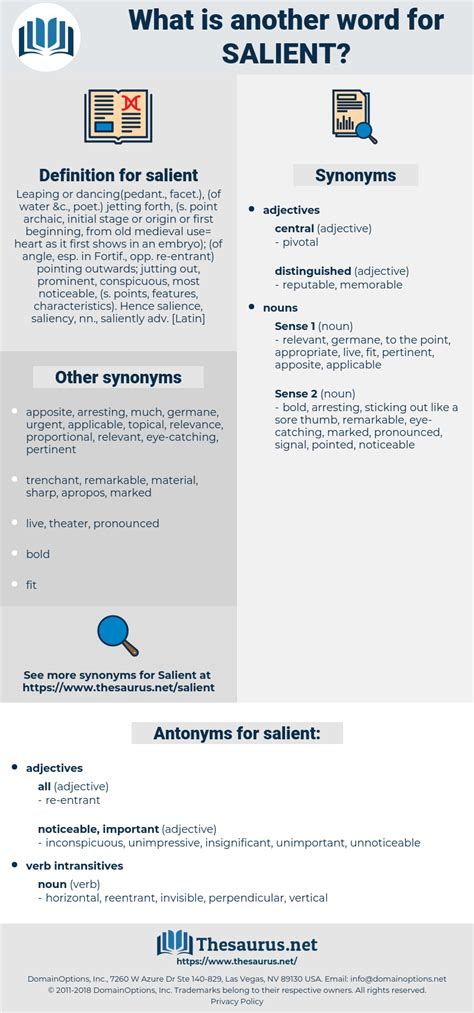 Synonyms for SALIENT - Thesaurus