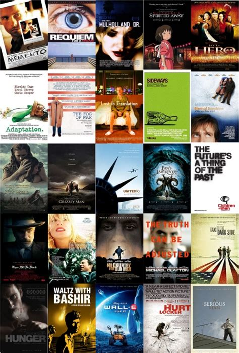 The Best Films of the 2000s – FILMdetail