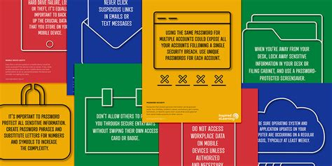 Security Awareness and HR & Compliance Posters