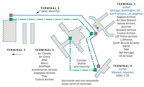 London-Heathrow (LHR) Airport Map   United Airlines